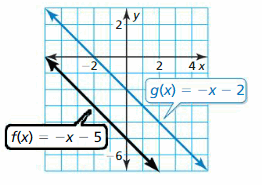 Big Ideas Math Algebra 2 Answers Chapter 1 Linear Functions 27