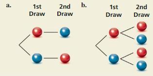 Big Ideas Math Algebra 2 Answers Chapter 10 Probability 10.2 12
