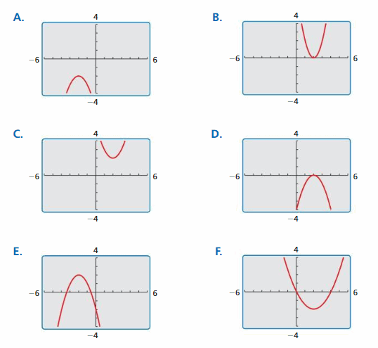 Big Ideas Math Algebra 2 Answers Chapter 2 Quadratic Functions 1
