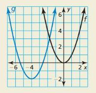 Big Ideas Math Algebra 2 Answers Chapter 2 Quadratic Functions 13