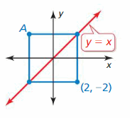 Big Ideas Math Algebra 2 Answers Chapter 2 Quadratic Functions 16