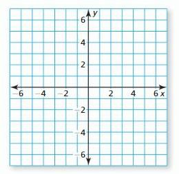 Big Ideas Math Algebra 2 Answers Chapter 2 Quadratic Functions 18