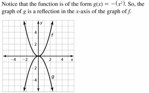 Big Ideas Math Algebra 2 Answers Chapter 2 Quadratic Functions 2.1 Question 17
