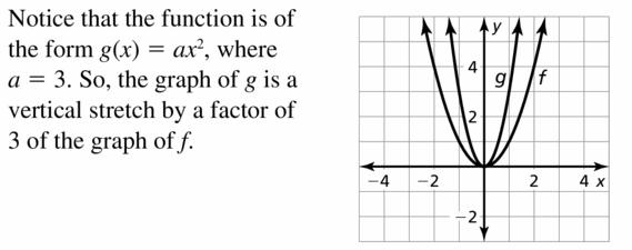 Big Ideas Math Algebra 2 Answers Chapter 2 Quadratic Functions 2.1 Question 19
