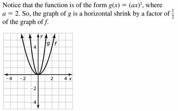 Big Ideas Math Algebra 2 Answers Chapter 2 Quadratic Functions 2.1 Question 21