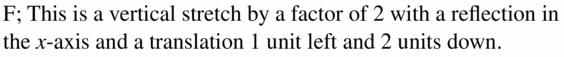 Big Ideas Math Algebra 2 Answers Chapter 2 Quadratic Functions 2.1 Question 39