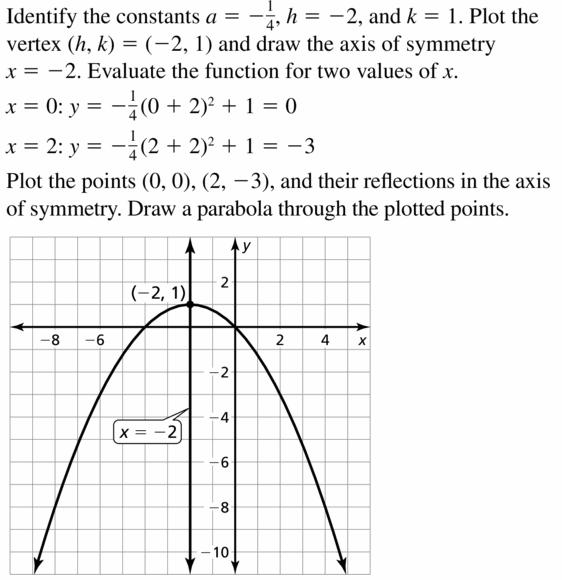 Big Ideas Math Algebra 2 Answers Chapter 2 Quadratic Functions 2.2 Question 11