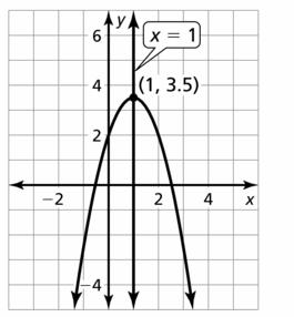 Big Ideas Math Algebra 2 Answers Chapter 2 Quadratic Functions 2.2 Question 27.2