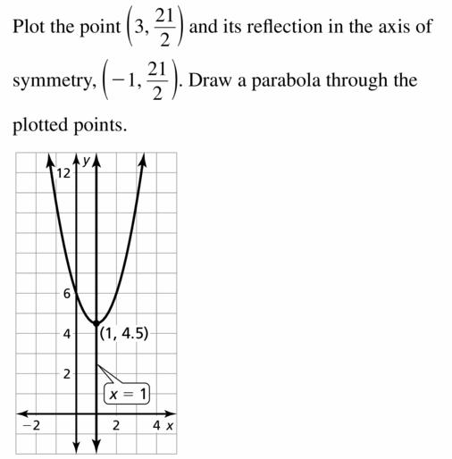 Big Ideas Math Algebra 2 Answers Chapter 2 Quadratic Functions 2.2 Question 29.2