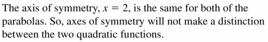 Big Ideas Math Algebra 2 Answers Chapter 2 Quadratic Functions 2.2 Question 31