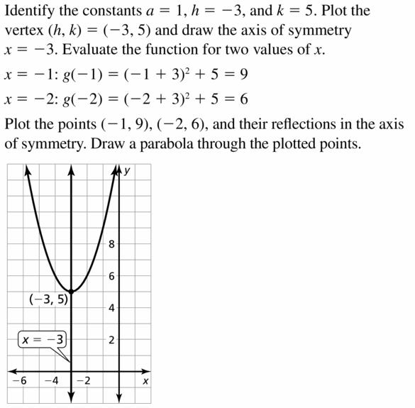 Big Ideas Math Algebra 2 Answers Chapter 2 Quadratic Functions 2.2 Question 5