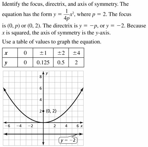 Big Ideas Math Algebra 2 Answers Chapter 2 Quadratic Functions 2.3 Question 13