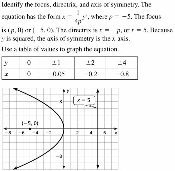Big Ideas Math Algebra 2 Answers Chapter 2 Quadratic Functions 2.3 Question 15