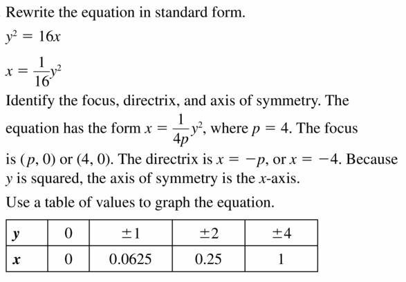 Big Ideas Math Algebra 2 Answers Chapter 2 Quadratic Functions 2.3 Question 17.1