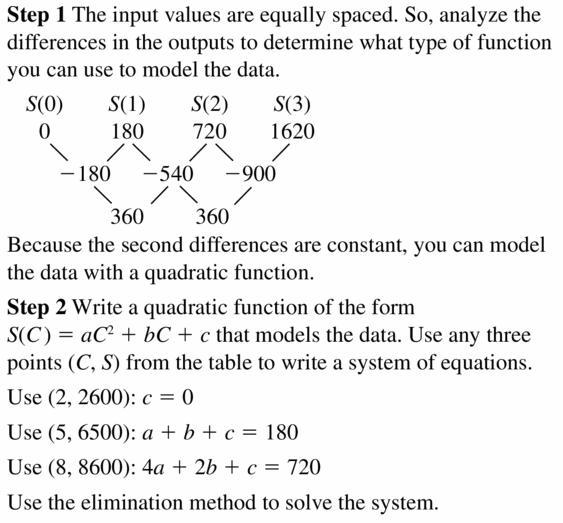 Big Ideas Math Algebra 2 Answers Chapter 2 Quadratic Functions 2.4 Question 23.1