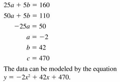 Big Ideas Math Algebra 2 Answers Chapter 2 Quadratic Functions 2.4 Question 29.2