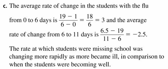 Big Ideas Math Algebra 2 Answers Chapter 2 Quadratic Functions 2.4 Question 33.2