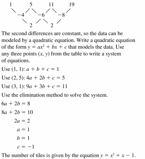 Big Ideas Math Algebra 2 Answers Chapter 2 Quadratic Functions 2.4 Question 37.1