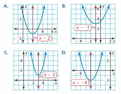Big Ideas Math Algebra 2 Answers Chapter 2 Quadratic Functions 22