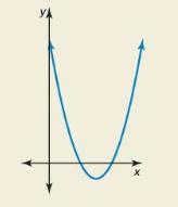 Big Ideas Math Algebra 2 Answers Chapter 2 Quadratic Functions 36
