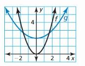 Big Ideas Math Algebra 2 Answers Chapter 2 Quadratic Functions 42