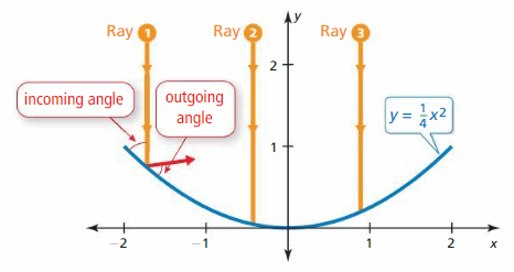 Big Ideas Math Algebra 2 Answers Chapter 2 Quadratic Functions 47