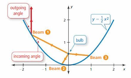 Big Ideas Math Algebra 2 Answers Chapter 2 Quadratic Functions 49