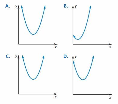 Big Ideas Math Algebra 2 Answers Chapter 2 Quadratic Functions 5