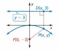 Big Ideas Math Algebra 2 Answers Chapter 2 Quadratic Functions 50