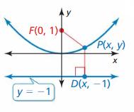 Big Ideas Math Algebra 2 Answers Chapter 2 Quadratic Functions 51
