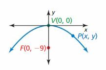 Big Ideas Math Algebra 2 Answers Chapter 2 Quadratic Functions 53
