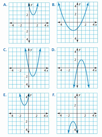 Big Ideas Math Algebra 2 Answers Chapter 2 Quadratic Functions 8