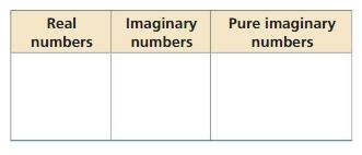 Big Ideas Math Algebra 2 Answers Chapter 3 Quadratic Equations and Complex Numbers 3.2 12