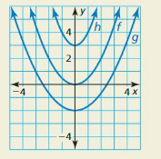 Big Ideas Math Algebra 2 Answers Chapter 3 Quadratic Equations and Complex Numbers 3.2 13