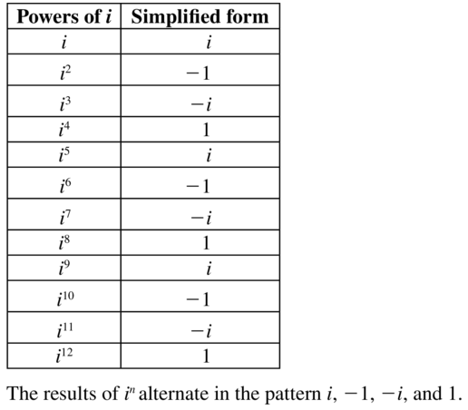 Big Ideas Math Algebra 2 Answers Chapter 3 Quadratic Equations and Complex Numbers 3.2 a 67