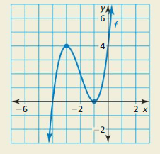 Big Ideas Math Algebra 2 Answers Chapter 4 Polynomial Functions 14