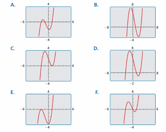 Big Ideas Math Algebra 2 Answers Chapter 4 Polynomial Functions 29.1