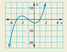 Big Ideas Math Algebra 2 Answers Chapter 4 Polynomial Functions 36