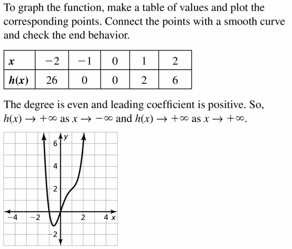 Big Ideas Math Algebra 2 Answers Chapter 4 Polynomial Functions 4.1 Question 29