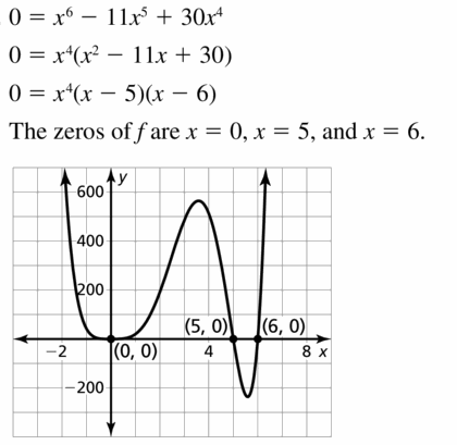 Big Ideas Math Algebra 2 Answers Chapter 4 Polynomial Functions 4.5 Question 15