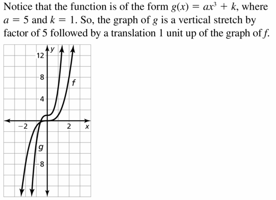 Big Ideas Math Algebra 2 Answers Chapter 4 Polynomial Functions 4.7 Question 13