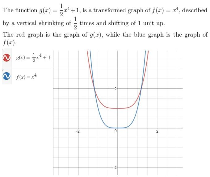 https://ccssmathanswers.com/wp-content/uploads/2021/02/Big-Ideas-Math-Algebra-2-Answers-Chapter-4-Polynomial-Functions-4.7-Question-14.jpg