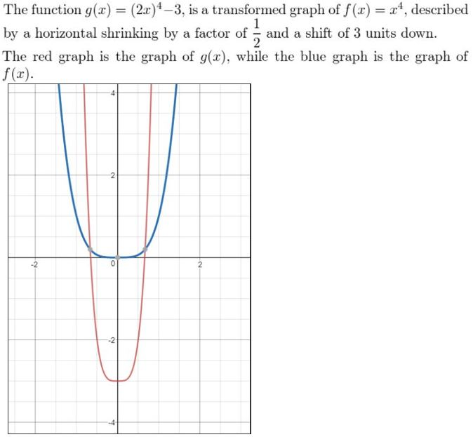 https://ccssmathanswers.com/wp-content/uploads/2021/02/Big-Ideas-Math-Algebra-2-Answers-Chapter-4-Polynomial-Functions-4.7-Question-16.jpg