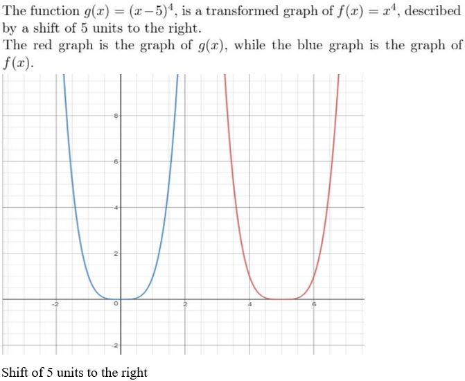 https://ccssmathanswers.com/wp-content/uploads/2021/02/Big-Ideas-Math-Algebra-2-Answers-Chapter-4-Polynomial-Functions-4.7-Question-4.jpg