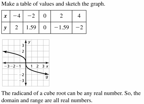 Big Ideas Math Algebra 2 Answers Chapter 5 Rational Exponents and Radical Functions 5.3 Question 11