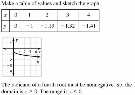 Big Ideas Math Algebra 2 Answers Chapter 5 Rational Exponents and Radical Functions 5.3 Question 17