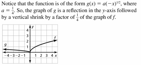 Big Ideas Math Algebra 2 Answers Chapter 5 Rational Exponents and Radical Functions 5.3 Question 23