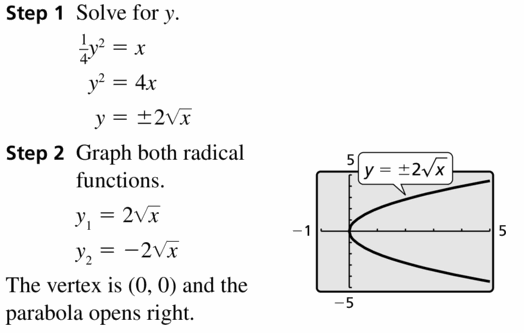 Big Ideas Math Algebra 2 Answers Chapter 5 Rational Exponents and Radical Functions 5.3 Question 51