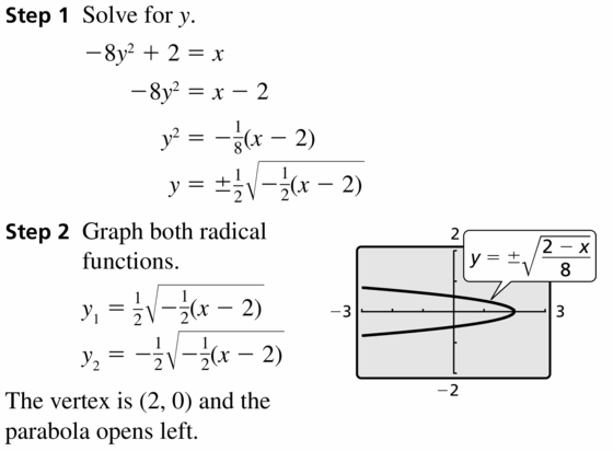 Big Ideas Math Algebra 2 Answers Chapter 5 Rational Exponents and Radical Functions 5.3 Question 53