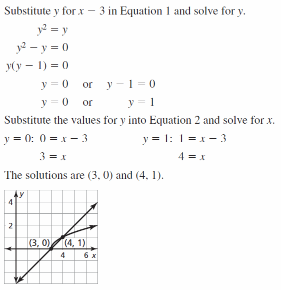 Big Ideas Math Algebra 2 Answers Chapter 5 Rational Exponents and Radical Functions 5.4 Question 47